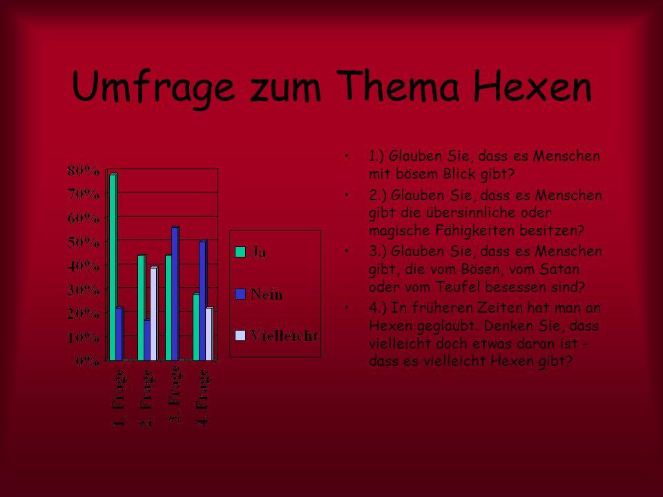 Umfrage Zum Thema HEXENVERFOLGUNG Von Hannelore S., Teresa B., Anna R. und Karin S.
