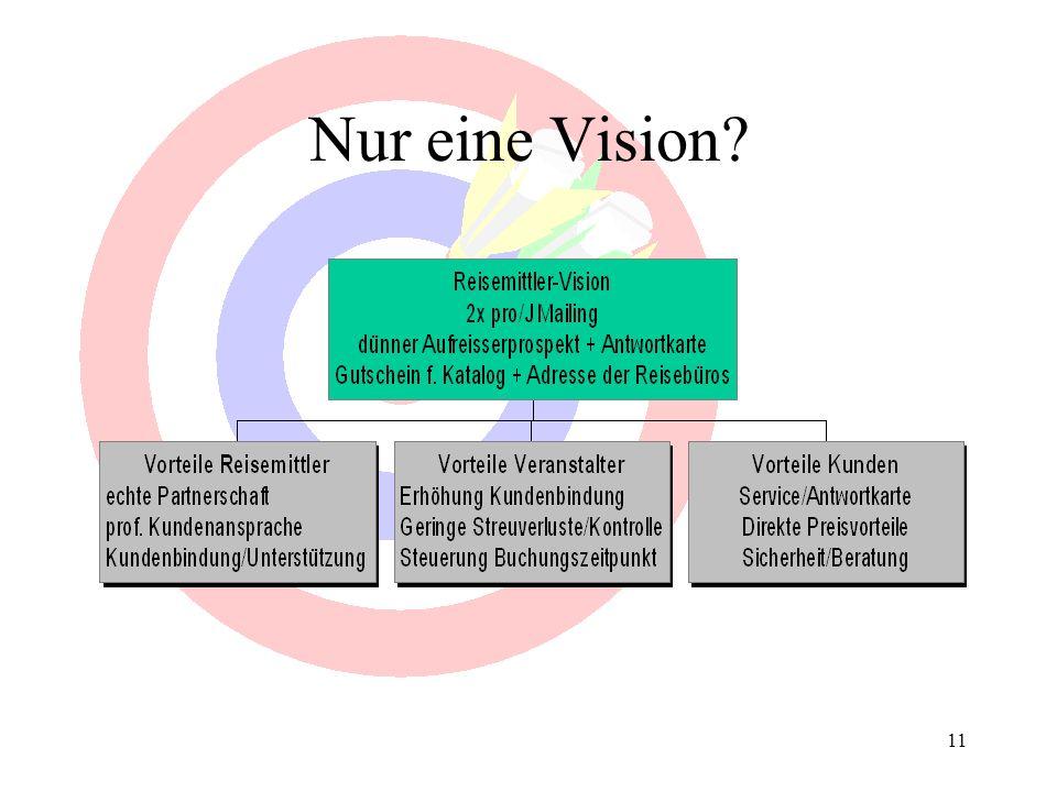 11 Nur eine Vision?