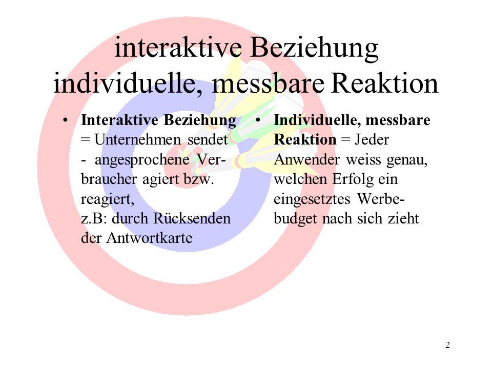 2 interaktive Beziehung individuelle, messbare Reaktion Interaktive Beziehung = Unternehmen sendet - angesprochene Ver- braucher agiert bzw. reagiert,