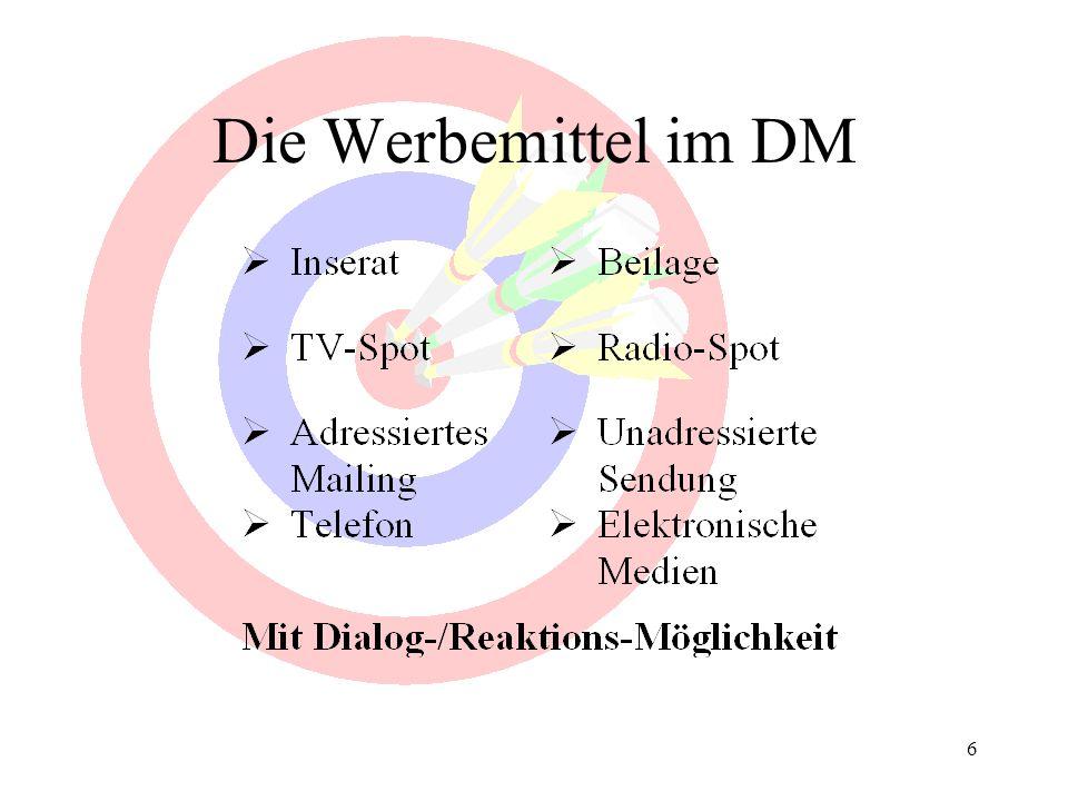 6 Die Werbemittel im DM