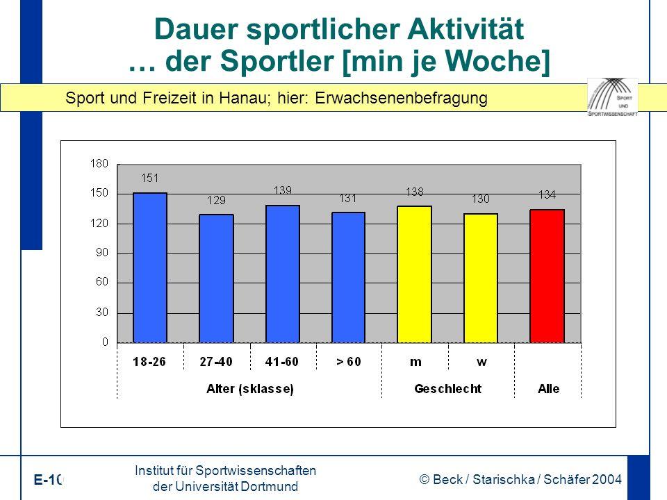 Sport und Freizeit in Hanau; hier: Erwachsenenbefragung Institut für Sportwissenschaften der Universität Dortmund E-10 © Beck / Starischka / Schäfer 2