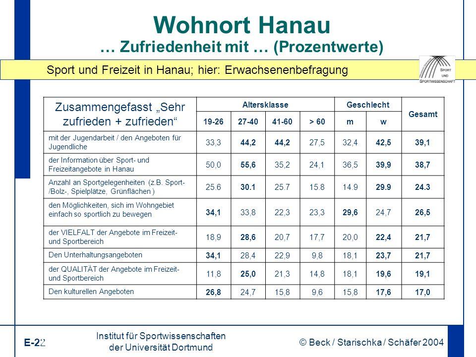 Sport und Freizeit in Hanau; hier: Erwachsenenbefragung Institut für Sportwissenschaften der Universität Dortmund E-22 © Beck / Starischka / Schäfer 2