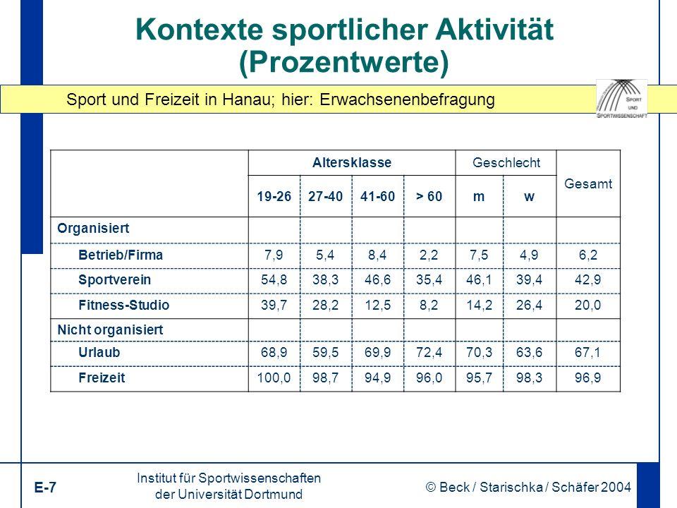 Sport und Freizeit in Hanau; hier: Erwachsenenbefragung Institut für Sportwissenschaften der Universität Dortmund E-7 © Beck / Starischka / Schäfer 20