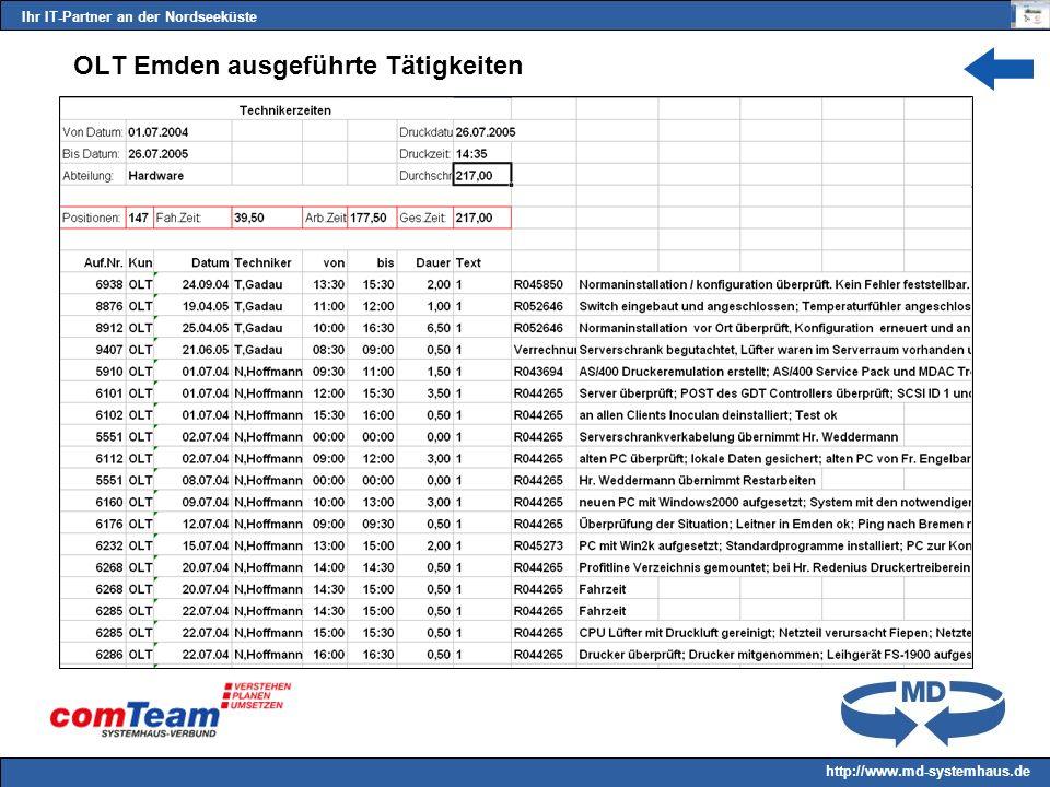 Ihr IT-Partner an der Nordseeküste http://www.md-systemhaus.de OLT Emden ausgeführte Tätigkeiten