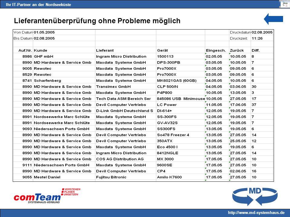 Ihr IT-Partner an der Nordseeküste http://www.md-systemhaus.de Lieferantenüberprüfung ohne Probleme möglich