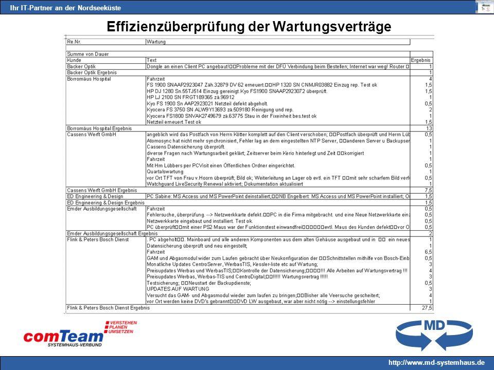 Ihr IT-Partner an der Nordseeküste http://www.md-systemhaus.de Effizienzüberprüfung der Wartungsverträge