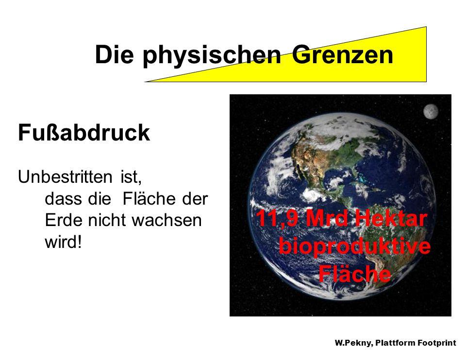 Fußabdruck Unbestritten ist, dass die Fläche der Erde nicht wachsen wird! Die physischen Grenzen 11,9 Mrd Hektar bioproduktive Fläche W.Pekny, Plattfo