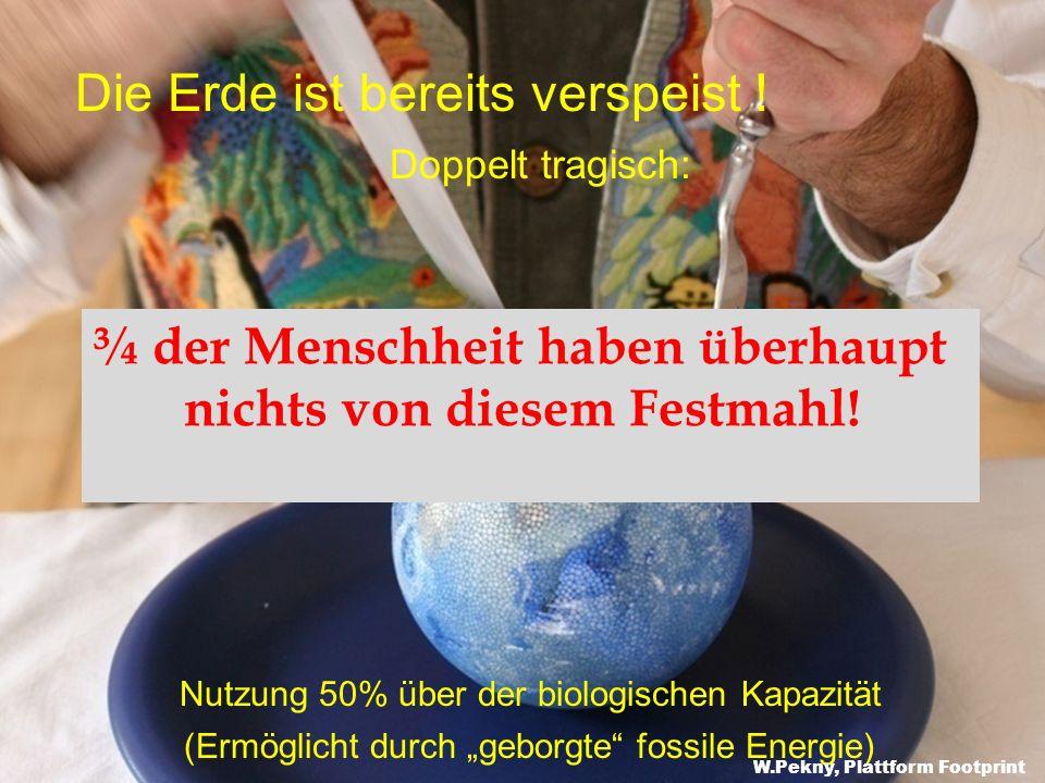 Die Erde ist bereits verspeist ! Doppelt tragisch: Nutzung 50% über der biologischen Kapazität (Ermöglicht durch geborgte fossile Energie) ¾ der Mensc
