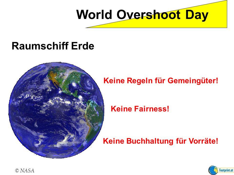 World Overshoot Day Raumschiff Erde © NASA Keine Regeln für Gemeingüter! Keine Fairness! Keine Buchhaltung für Vorräte!