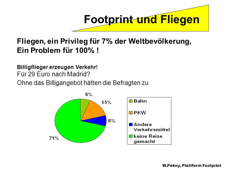 Fliegen, ein Privileg für 7% der Weltbevölkerung, Ein Problem für 100% ! Billigflieger erzeugen Verkehr! Für 29 Euro nach Madrid? Ohne das Billigangeb