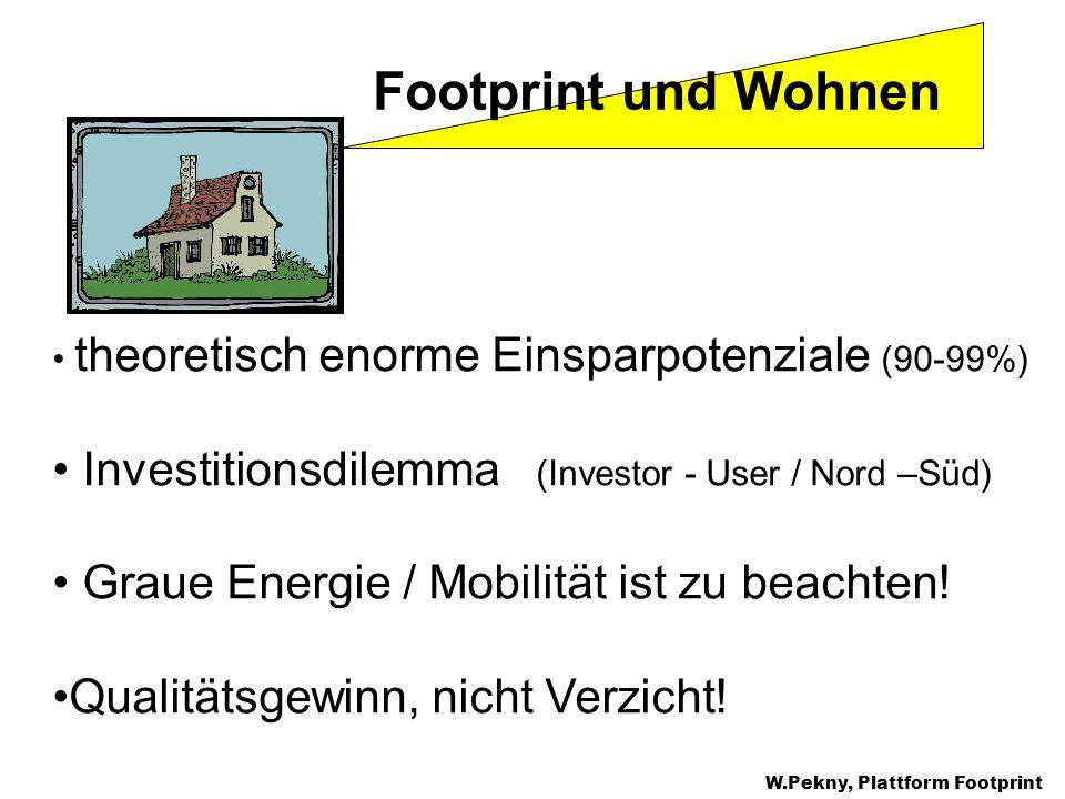 Footprint und Wohnen W.Pekny, Plattform Footprint theoretisch enorme Einsparpotenziale (90-99%) Investitionsdilemma (Investor - User / Nord –Süd) Grau