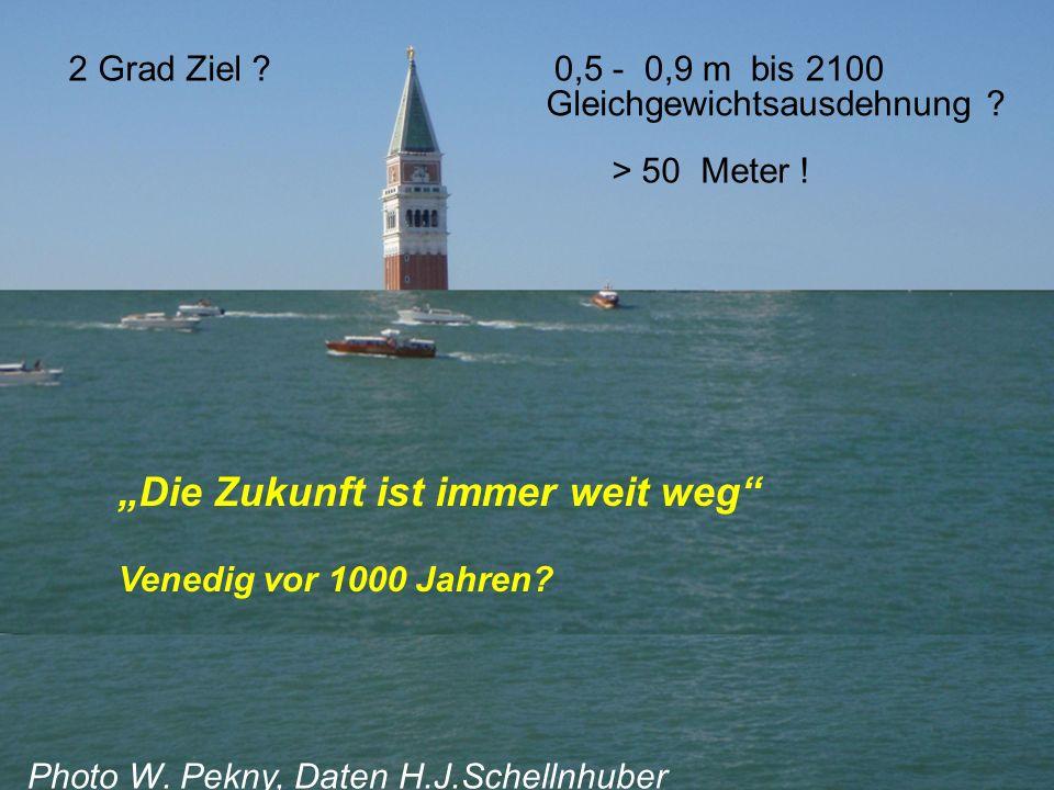 2 Grad Ziel ?0,5 - 0,9 m bis 2100 Gleichgewichtsausdehnung ? Photo W. Pekny, Daten H.J.Schellnhuber > 50 Meter ! Die Zukunft ist immer weit weg Venedi