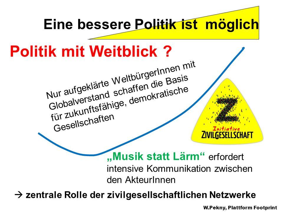 Politik mit Weitblick ? Eine bessere Politik ist möglich W.Pekny, Plattform Footprint Nur aufgeklärte WeltbürgerInnen mit Globalverstand schaffen die