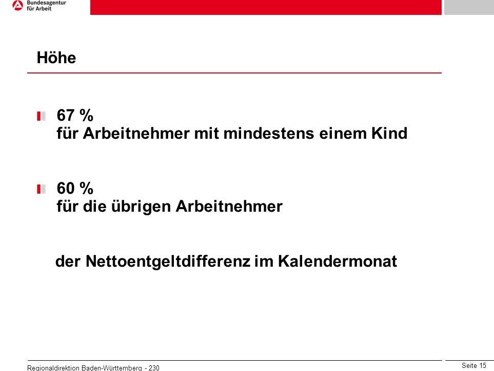 Seite 15 Regionaldirektion Baden-Württemberg - 230 67 % für Arbeitnehmer mit mindestens einem Kind 60 % für die übrigen Arbeitnehmer der Nettoentgeltd
