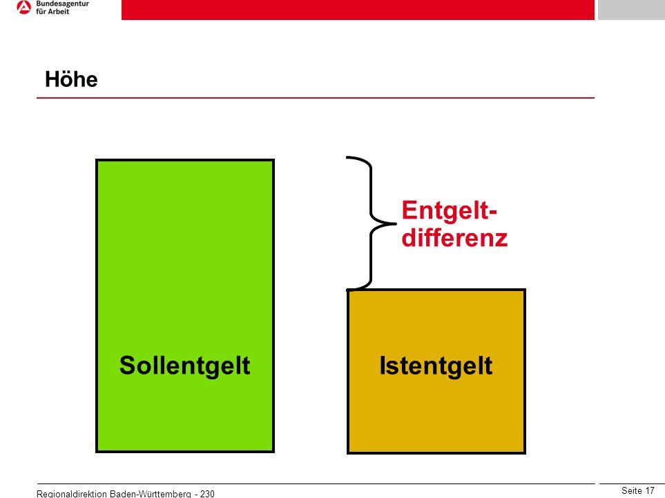 Seite 17 Regionaldirektion Baden-Württemberg - 230 Höhe Sollentgelt Istentgelt Entgelt- differenz