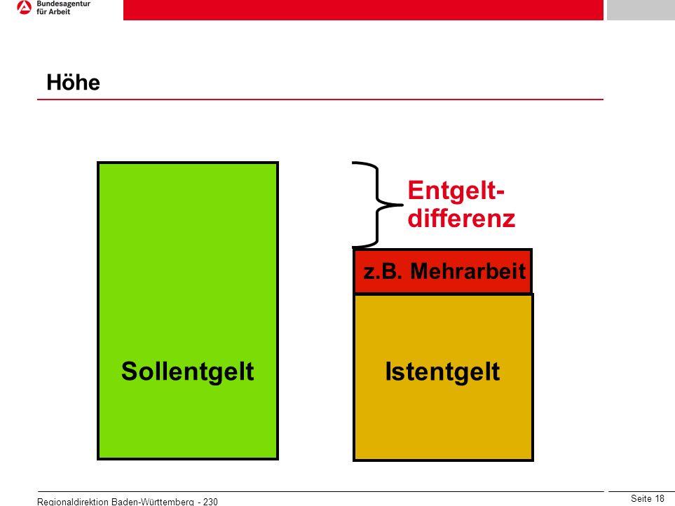 Seite 18 Regionaldirektion Baden-Württemberg - 230 Höhe Sollentgelt Istentgelt Entgelt- differenz z.B. Mehrarbeit