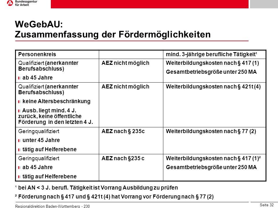 Seite 32 Regionaldirektion Baden-Württemberg - 230 WeGebAU: Zusammenfassung der Fördermöglichkeiten Personenkreismind. 3-jährige berufliche Tätigkeit¹
