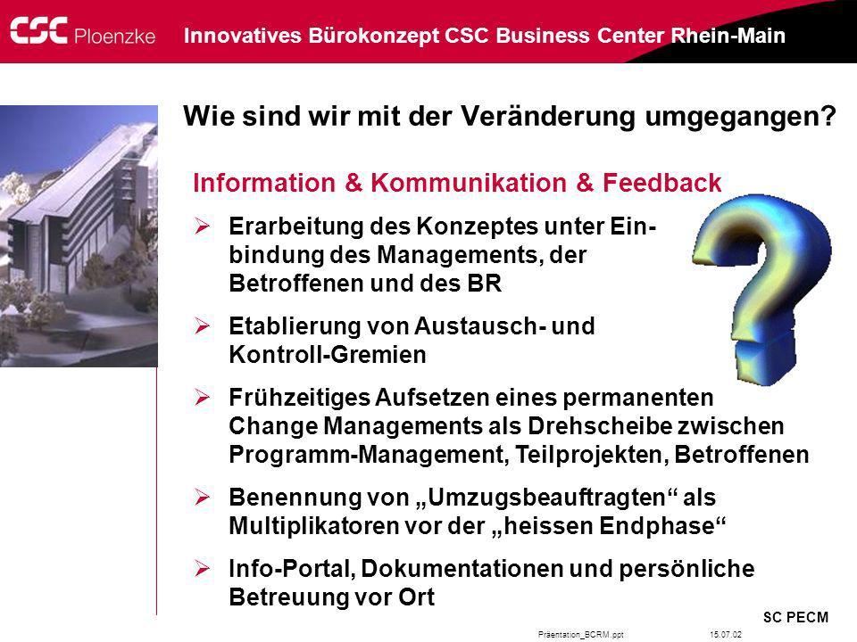 Präentation_BCRM.ppt SC PECM Innovatives Bürokonzept CSC Business Center Rhein-Main 15.07.02 Information & Kommunikation & Feedback Erarbeitung des Ko