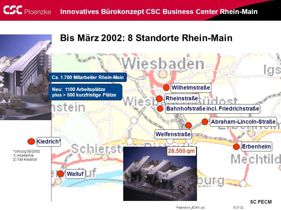 Präentation_BCRM.ppt SC PECM Innovatives Bürokonzept CSC Business Center Rhein-Main 15.07.02 Bis März 2002: 8 Standorte Rhein-Main Abraham-Lincoln-Str