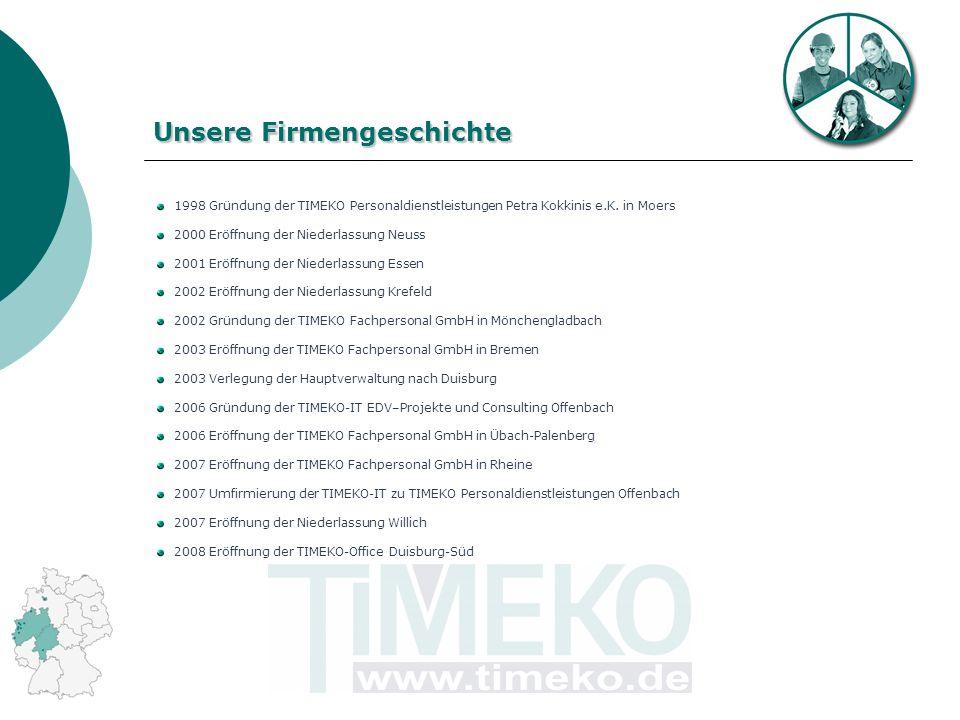 1998 Gründung der TIMEKO Personaldienstleistungen Petra Kokkinis e.K.