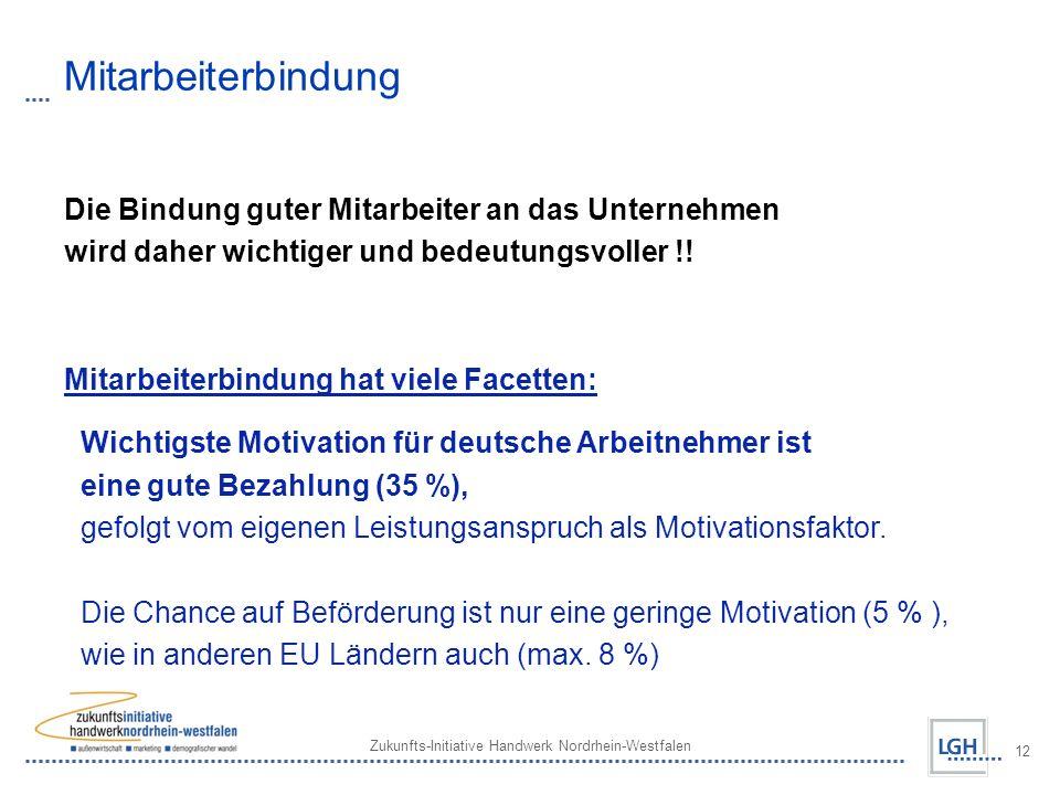 Zukunfts-Initiative Handwerk Nordrhein-Westfalen 12 Mitarbeiterbindung Die Bindung guter Mitarbeiter an das Unternehmen wird daher wichtiger und bedeutungsvoller !.