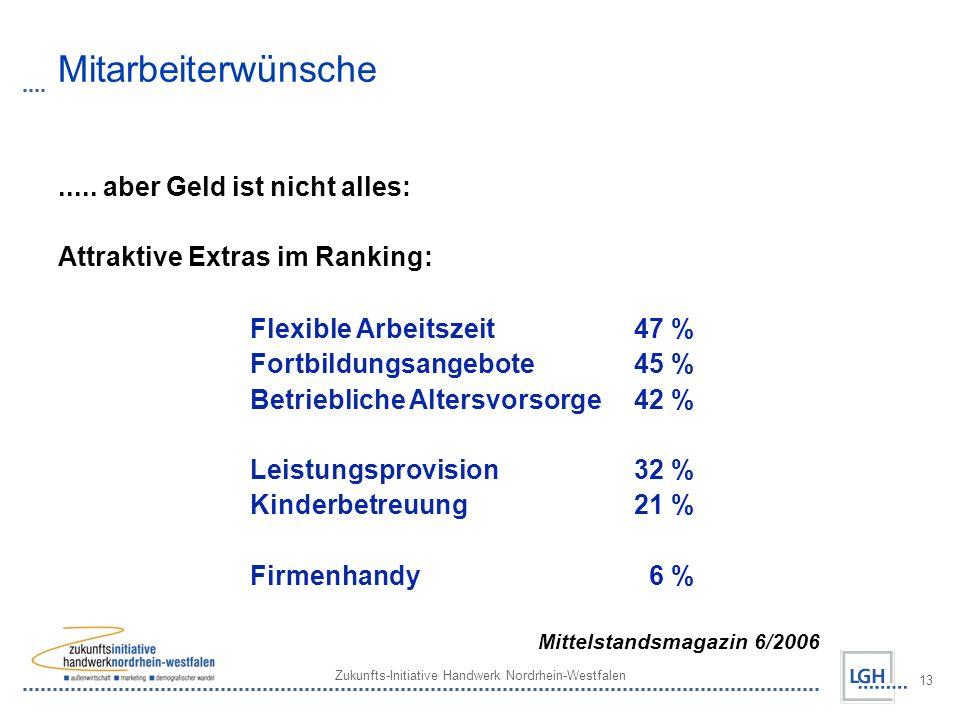 Zukunfts-Initiative Handwerk Nordrhein-Westfalen 13 Mitarbeiterwünsche..... aber Geld ist nicht alles: Attraktive Extras im Ranking: Flexible Arbeitsz