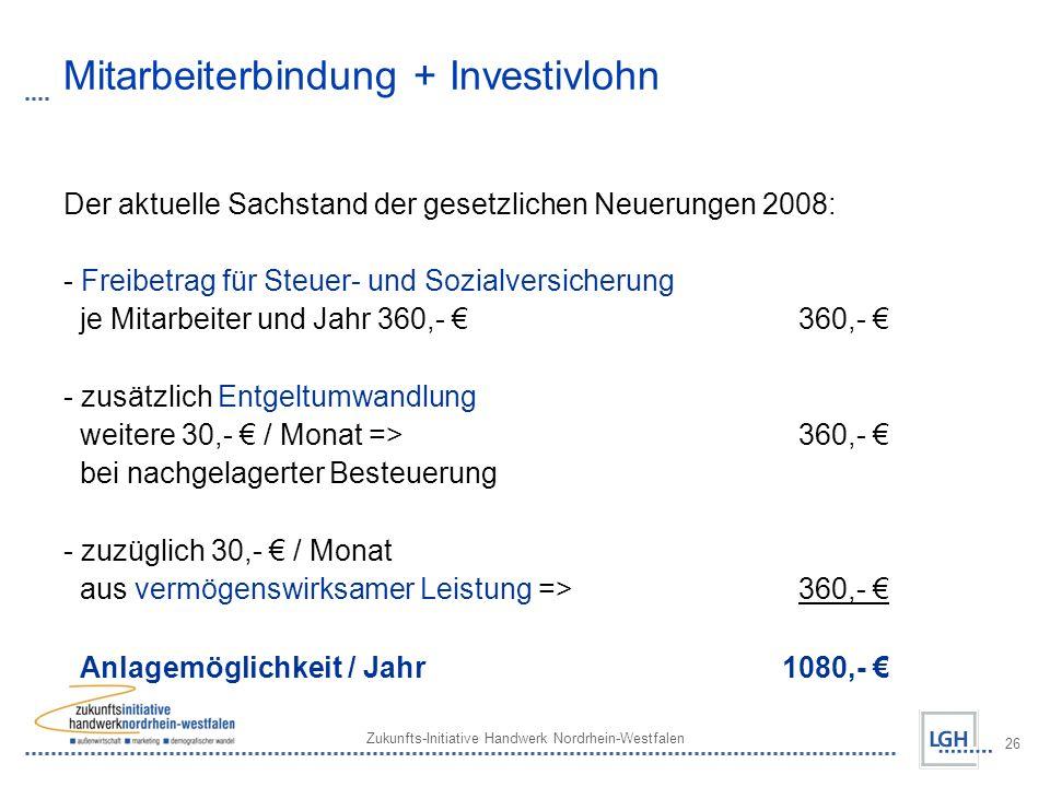 Zukunfts-Initiative Handwerk Nordrhein-Westfalen 26 Mitarbeiterbindung + Investivlohn Der aktuelle Sachstand der gesetzlichen Neuerungen 2008: - Freibetrag für Steuer- und Sozialversicherung je Mitarbeiter und Jahr 360,- 360,- - zusätzlich Entgeltumwandlung weitere 30,- / Monat => 360,- bei nachgelagerter Besteuerung - zuzüglich 30,- / Monat aus vermögenswirksamer Leistung => 360,- Anlagemöglichkeit / Jahr 1080,-