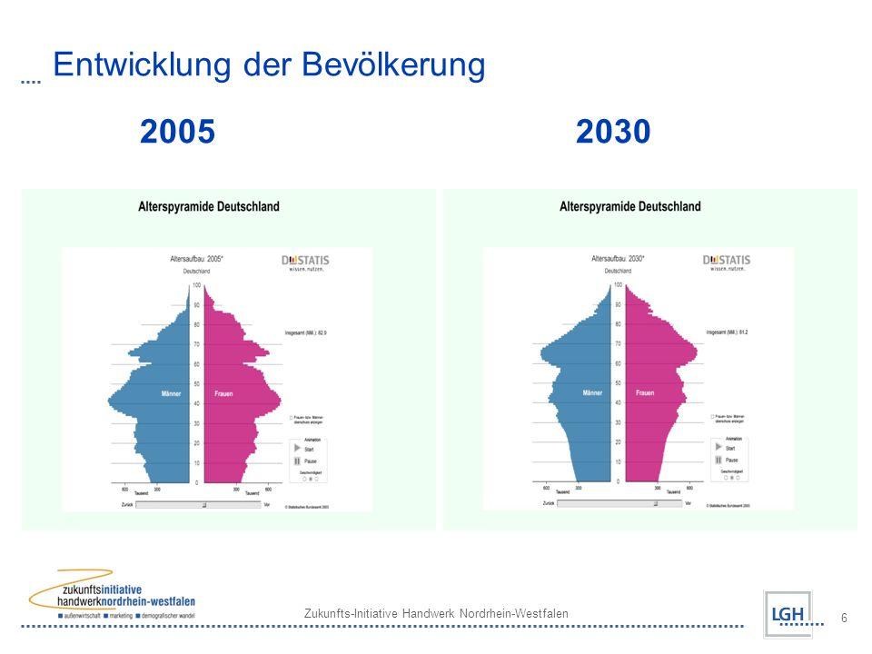 Zukunfts-Initiative Handwerk Nordrhein-Westfalen 6 Entwicklung der Bevölkerung 20052030