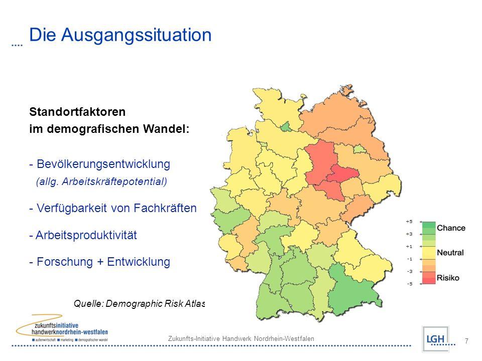 Zukunfts-Initiative Handwerk Nordrhein-Westfalen 7 Die Ausgangssituation Standortfaktoren im demografischen Wandel: - Bevölkerungsentwicklung (allg. A