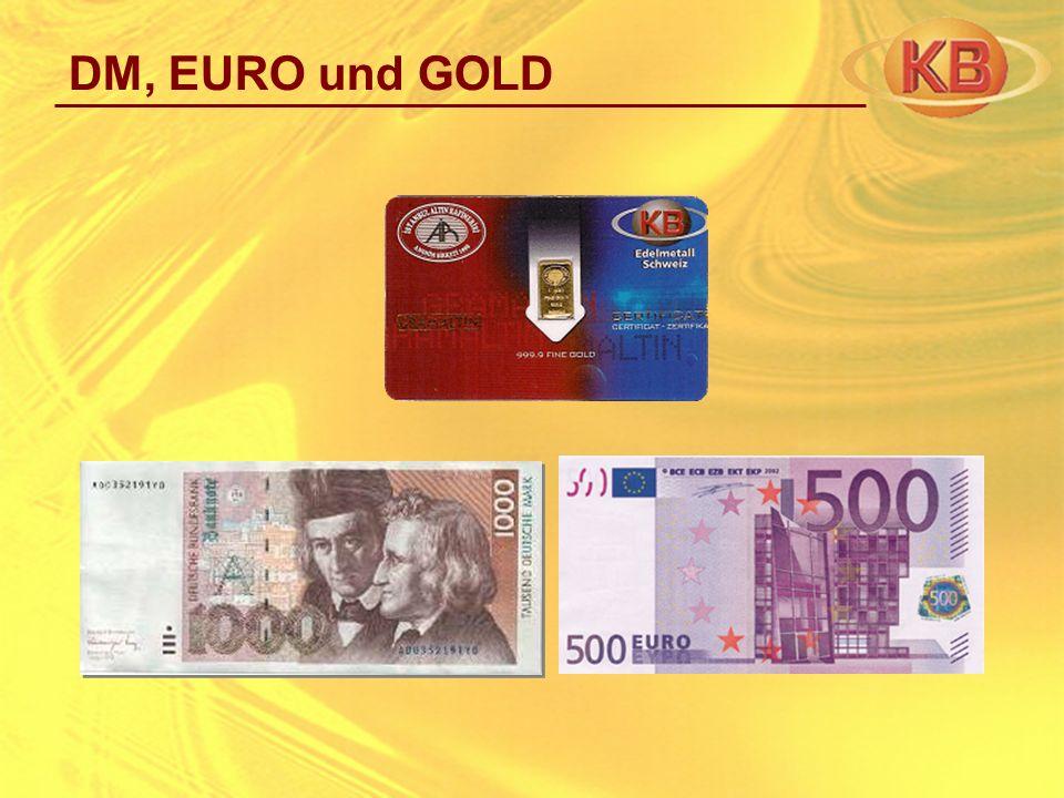 Eine kleine Geschichte von DM, EURO und GOLD von 2001 bis 2009 Angelika Elke Bernd (Die Namen sind frei erfunden.