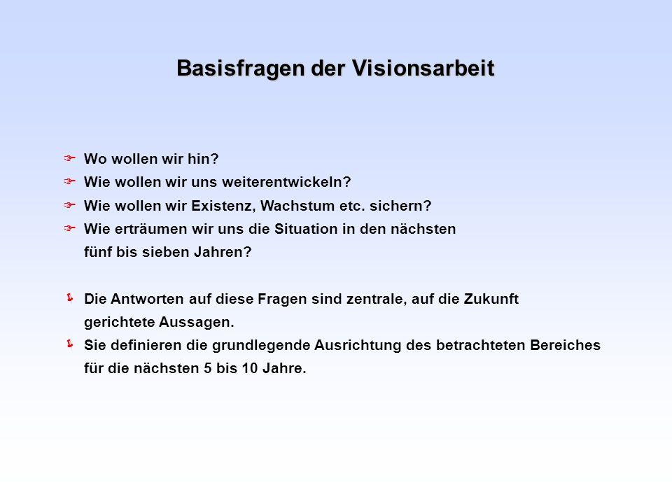 Basisfragen der Visionsarbeit Wo wollen wir hin? Wie wollen wir uns weiterentwickeln? Wie wollen wir Existenz, Wachstum etc. sichern? Wie erträumen wi