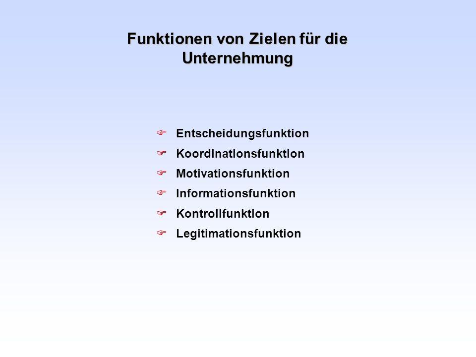 Funktionen von Zielen für die Unternehmung Entscheidungsfunktion Koordinationsfunktion Motivationsfunktion Informationsfunktion Kontrollfunktion Legit
