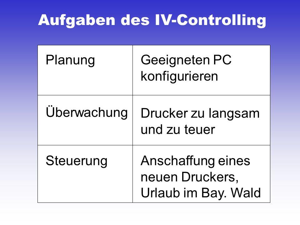 Aufgaben des IV-Controlling Planung Überwachung Steuerung Geeigneten PC konfigurieren Drucker zu langsam und zu teuer Anschaffung eines neuen Druckers