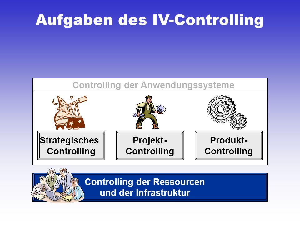 Aufgaben des IV-Controlling Projekt- Controlling Strategisches Controlling Produkt- Controlling Controlling der Anwendungssysteme Controlling der Ress
