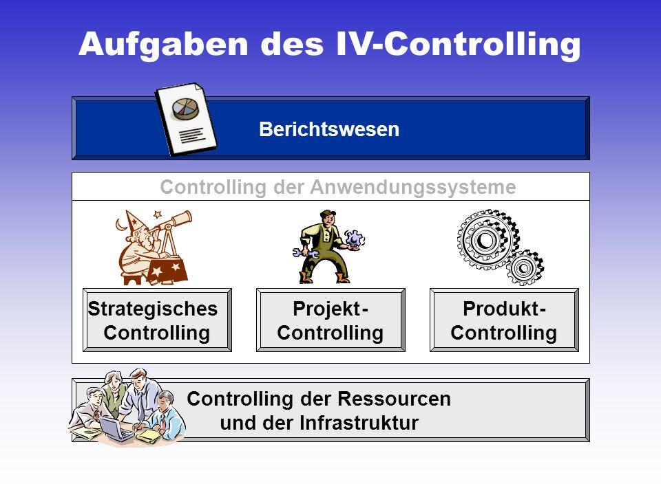 Aufgaben des IV-Controlling Projekt- Controlling Strategisches Controlling Produkt- Controlling Controlling der Ressourcen und der Infrastruktur Berichtswesen Controlling der Anwendungssysteme
