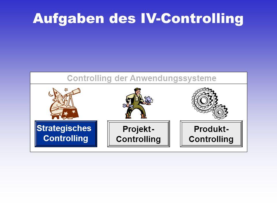 Aufgaben des IV-Controlling Projekt- Controlling Strategisches Controlling Produkt- Controlling Controlling der Anwendungssysteme Controlling der Ressourcen und der Infrastruktur