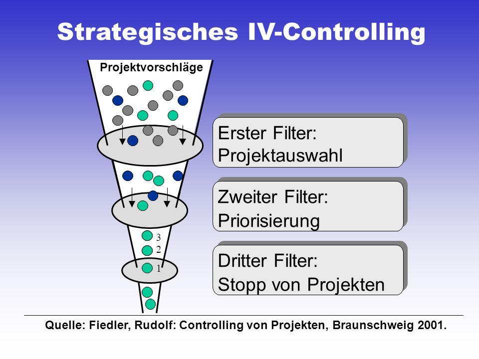 Strategisches IV-Controlling 3 2 1 Projektvorschläge Quelle: Fiedler, Rudolf: Controlling von Projekten, Braunschweig 2001. Erster Filter: Projektausw