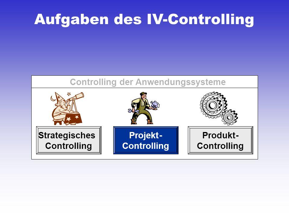 Aufgaben des IV-Controlling Strategisches Controlling Produkt- Controlling Controlling der Anwendungssysteme Projekt- Controlling