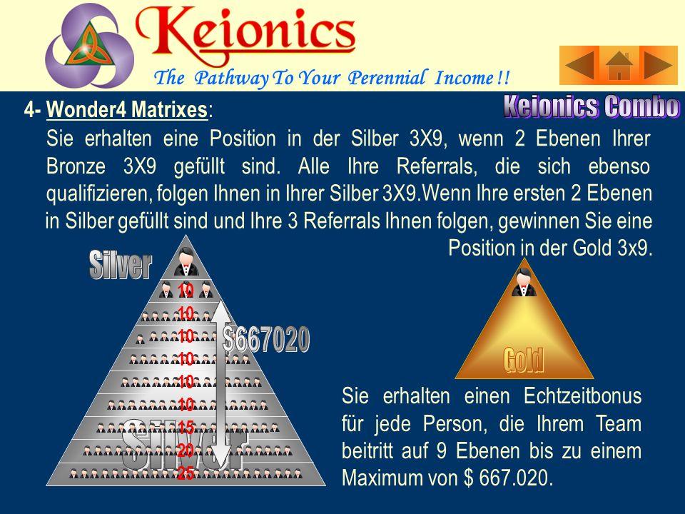 4- Wonder4 Matrixes : Sie gewinnen eine Position in der Bronze 3X9, wenn Ihr Beitritt bezahlt.