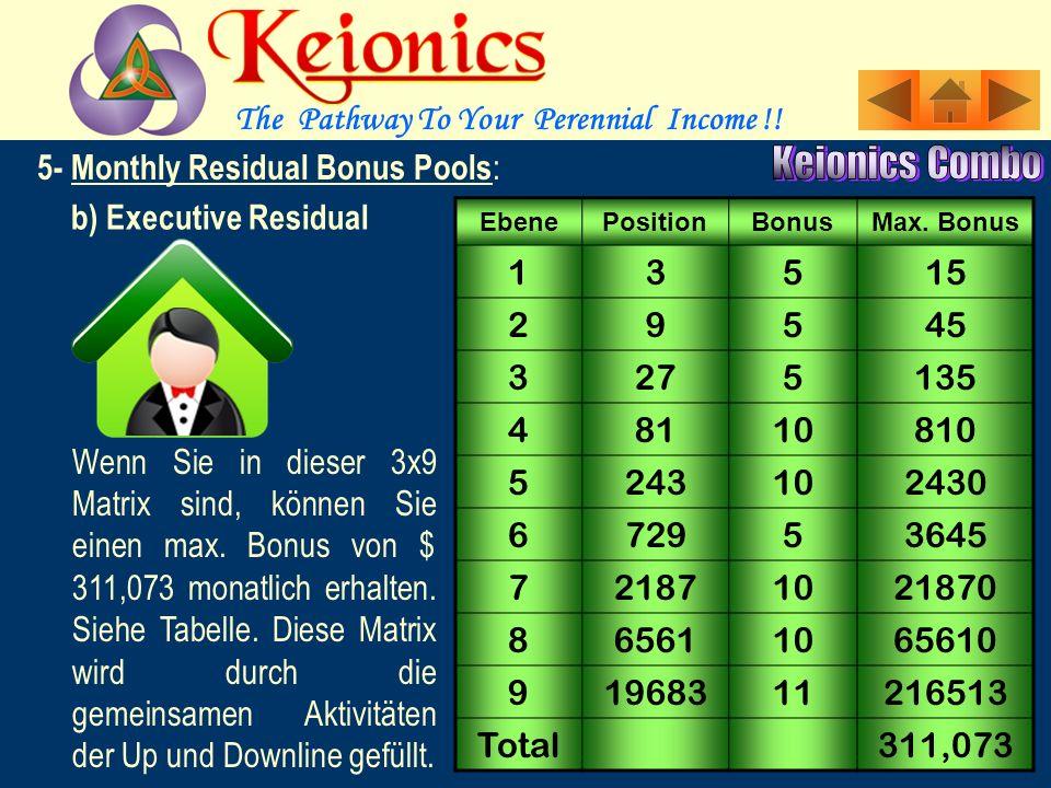 5- Monthly Residual Bonus Pools : a)Economy Residual : EbenePositionBonus Max.