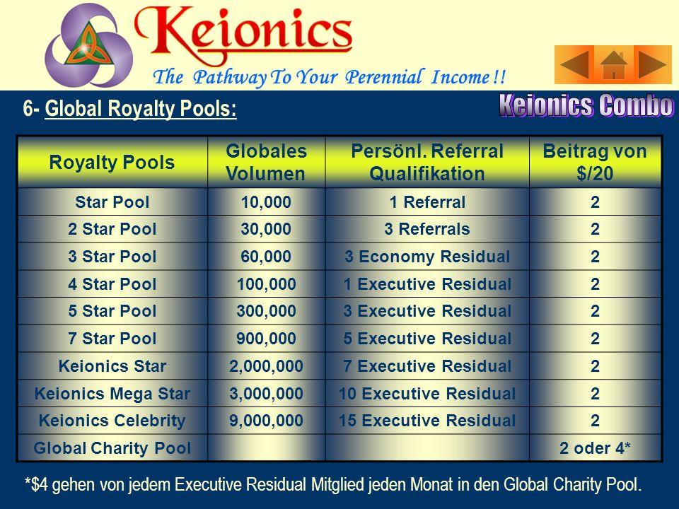 Sie werden Mitglied in den 9 Pools bei Erreichung des Globalen Volumens und der Quailifizierung der persönlichen Referrals.