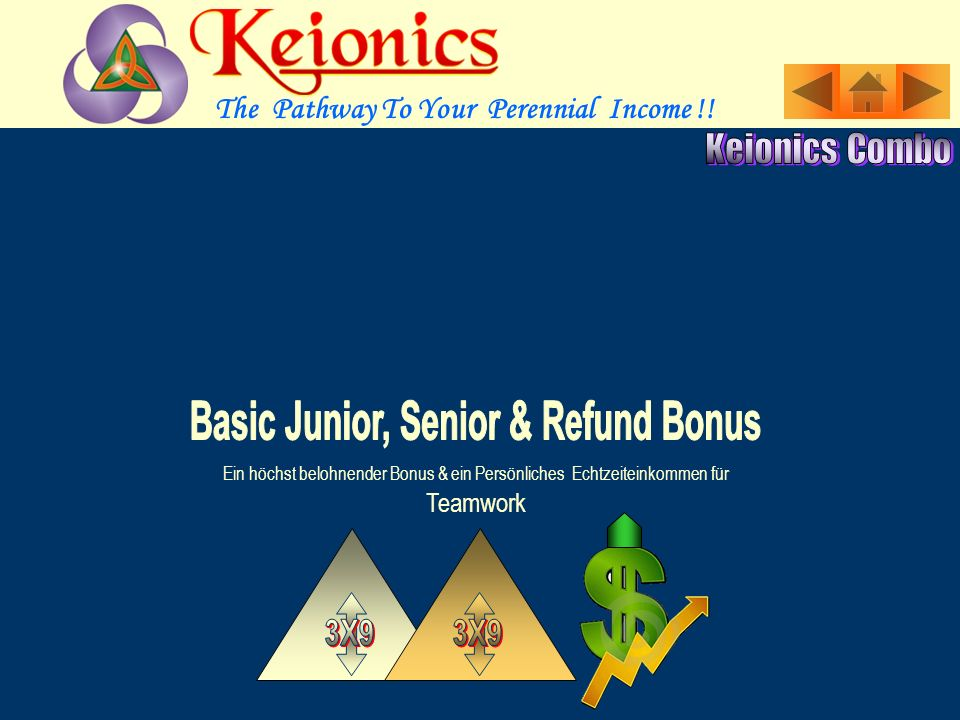 The Pathway To Your Perennial Income !! Teamwork Belohnt