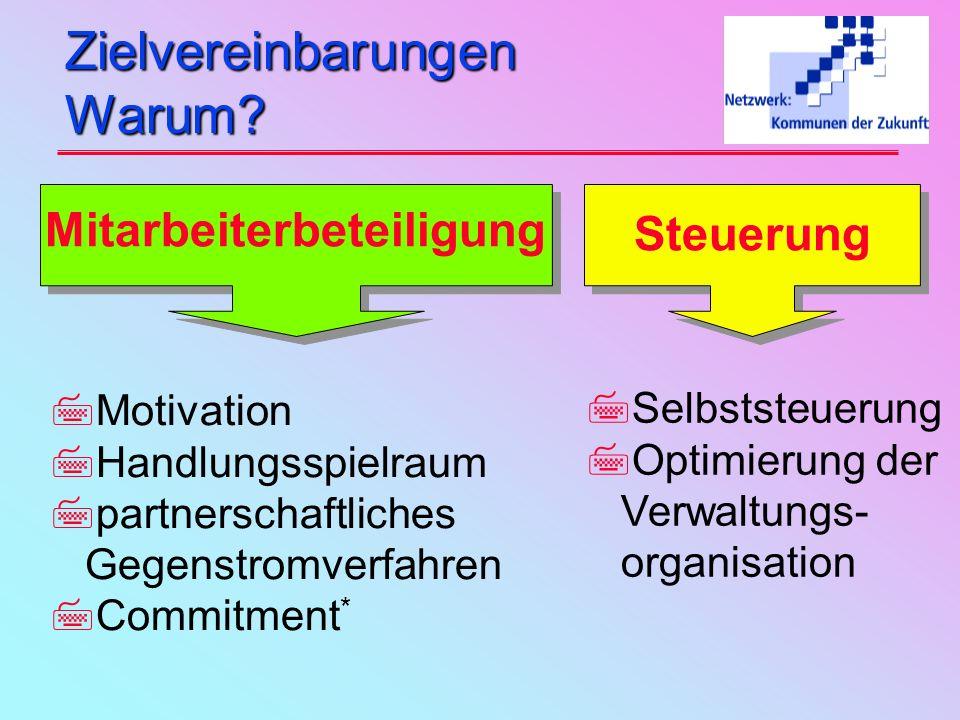 Die 7 Elemente einer Zielvereinbarung... Wie ist die Ausgangslage? 7 Wer sind die beteiligten Personen? 7 Was ist Gegenstand der Zielvereinbarung? 7 W