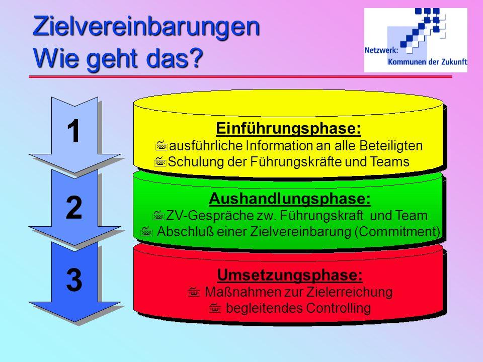 Commitment 7ist die persönliche, innere Verpflichtung, sein Bestes zu tun, um das vereinbarte Ziel zu erreichen 7setzt voraus, daß die Beteiligten sic