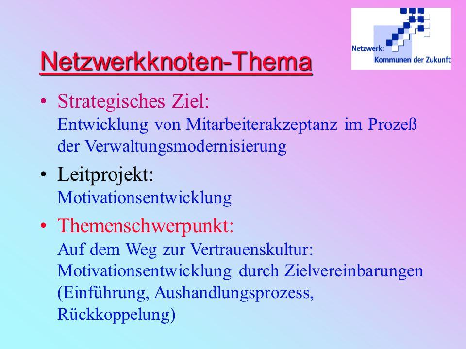 Agenda Netzwerk Kommunen der Zukunft Was verstehen wir unter Zielvereinbarungen Zielvereinbarungen bei der Gemeinde Eppelborn vorläufige Evaluation Wi