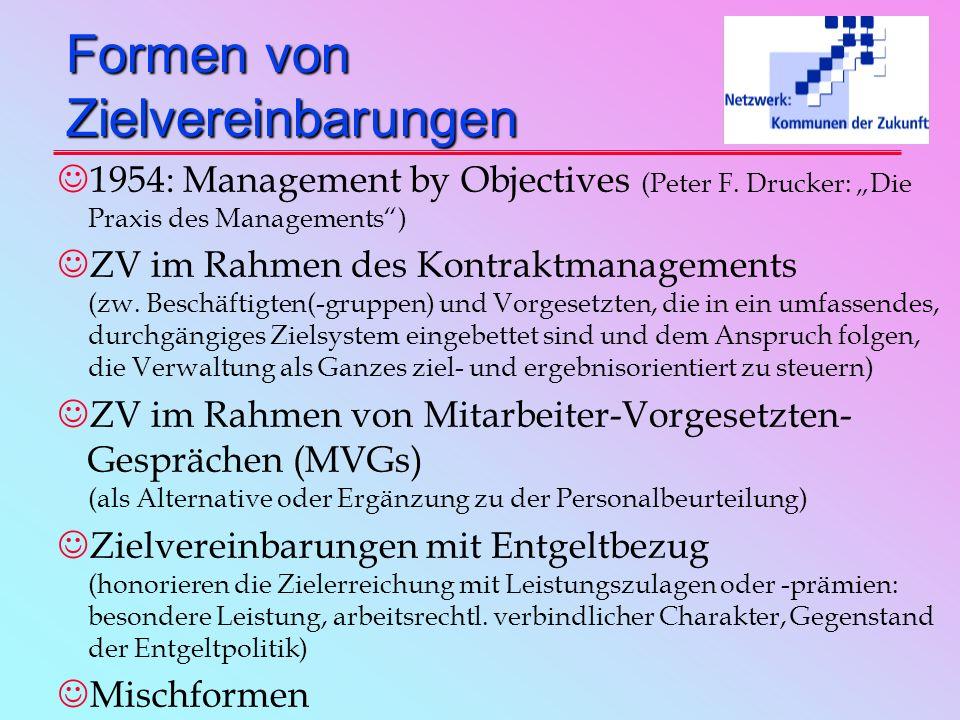 Formen von Zielvereinbarungen J1954: Management by Objectives (Peter F.