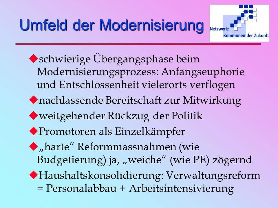 Formen von Zielvereinbarungen J1954: Management by Objectives (Peter F. Drucker: Die Praxis des Managements) JZV im Rahmen des Kontraktmanagements (zw