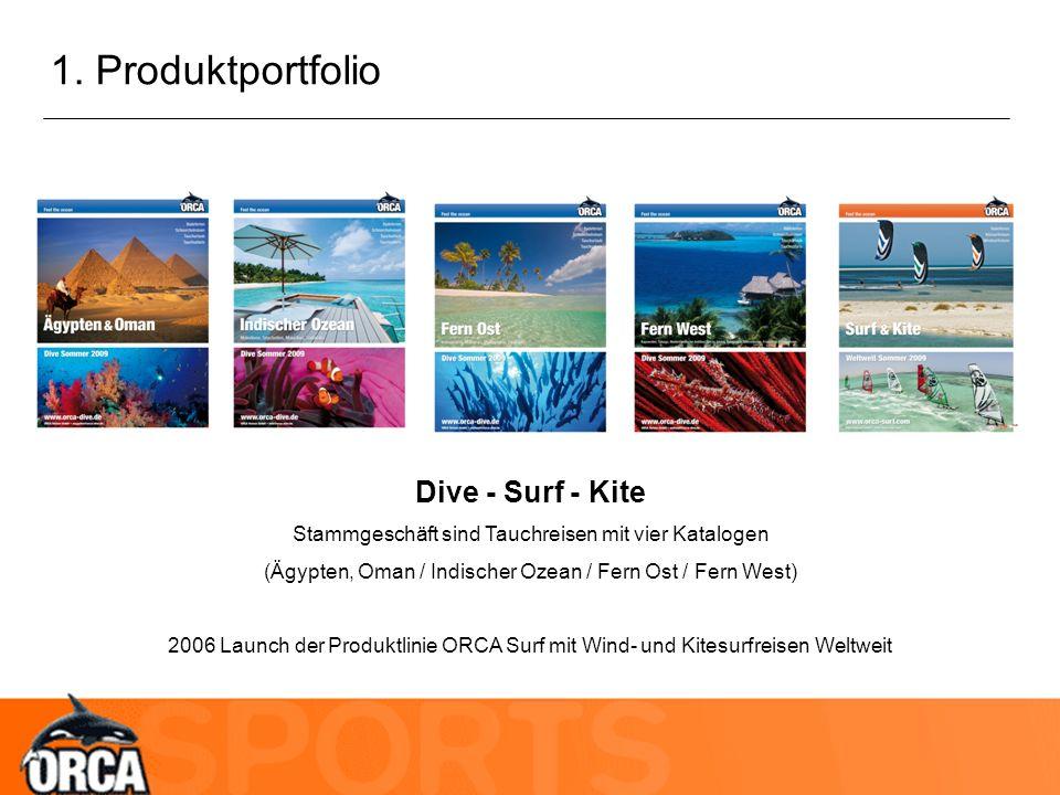 1. Produktportfolio Dive - Surf - Kite Stammgeschäft sind Tauchreisen mit vier Katalogen (Ägypten, Oman / Indischer Ozean / Fern Ost / Fern West) 2006