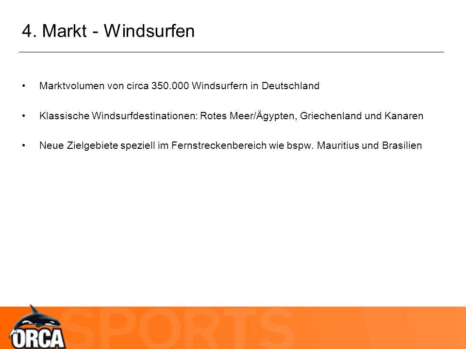 4. Markt - Windsurfen Marktvolumen von circa 350.000 Windsurfern in Deutschland Klassische Windsurfdestinationen: Rotes Meer/Ägypten, Griechenland und