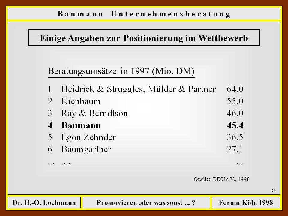Promovieren oder was sonst... ?Dr. H.-O. LochmannForum Köln 1998 23 B a u m a n n U n t e r n e h m e n s b e r a t u n g